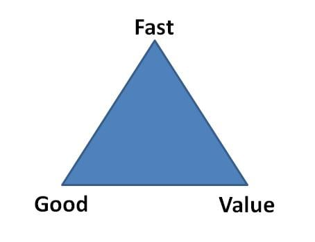 CLASS - fast good value